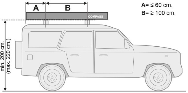 ... Fitting position on 4x4 roof bars ...  sc 1 st  Agent Fiamma & Fiamma Compass Canopy Awning for 4x4 SUV and Campervan