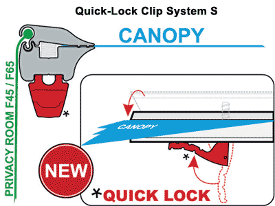 Clip System S with Quick Lock clamps