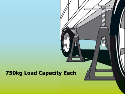 High load capacity for larger caravans and motorhomes