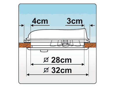 Fiamma Turbo Vent 28 installation