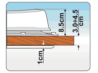 Fiamma Vent 40 can be fitted to roof thicknesses of between 3 and 4.5cm