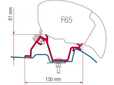 Fiamma Kit F65 / F80 Mercedes Sprinter VW Crafter