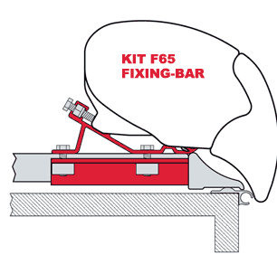 Fiamma Kit F65 / F80 Fixing-Bar
