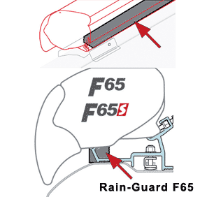 Fiamma Kit Rain Guard F65 - F65 S