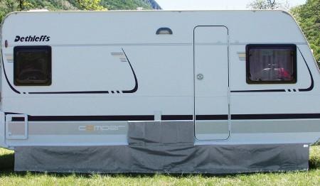 Fiamma Skirting Caravan